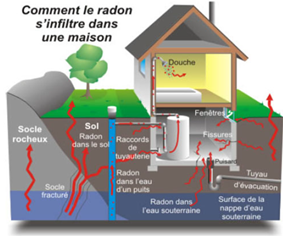 Comemnt_s_infiltre_le_radon.png (108 KB)