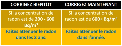 corriger-mesures-radon.jpg (39 KB)
