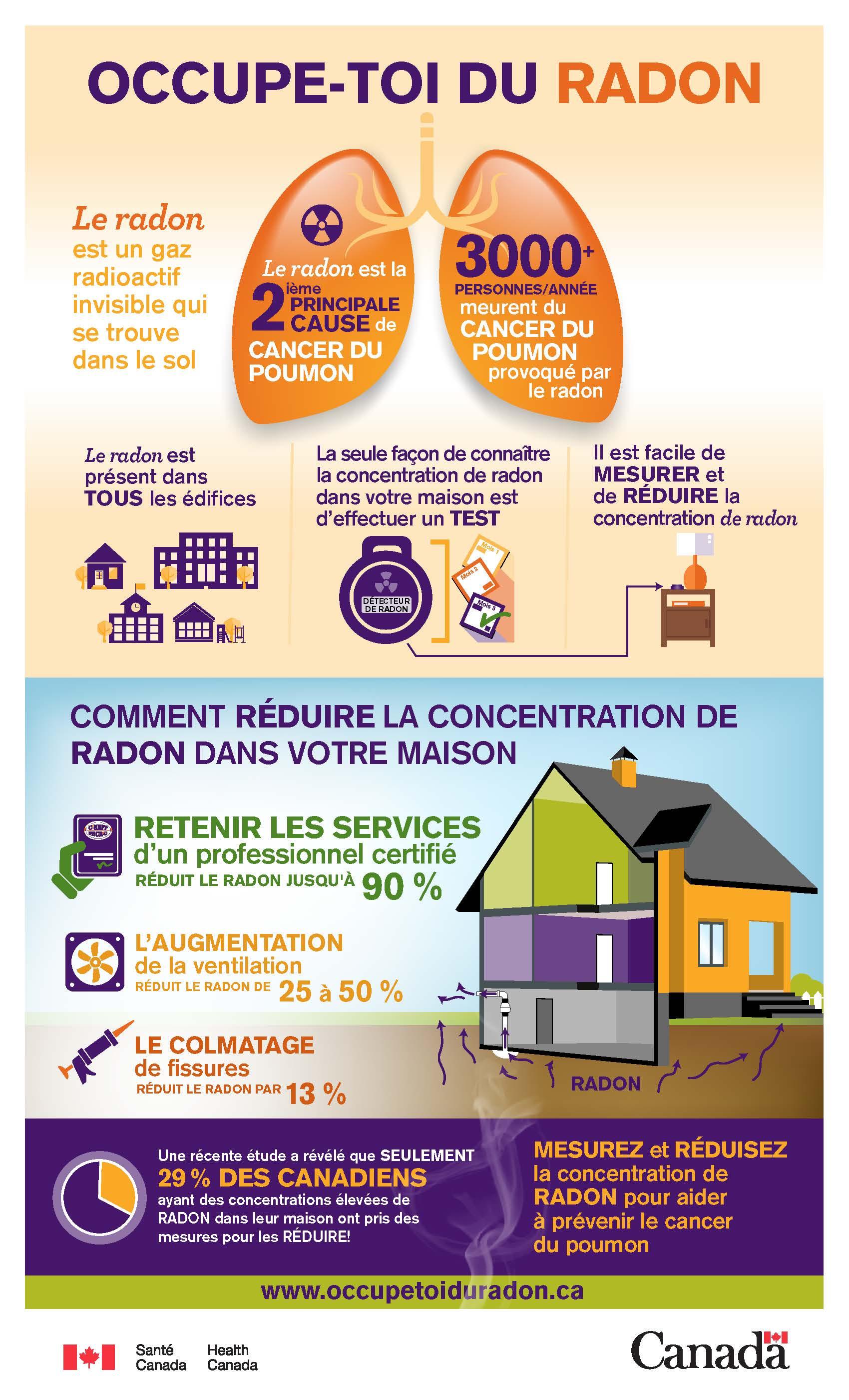 radon-infographic-fra.jpg (405 KB)